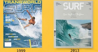 transWorld_surf_print_is_dead-600x337-400x224