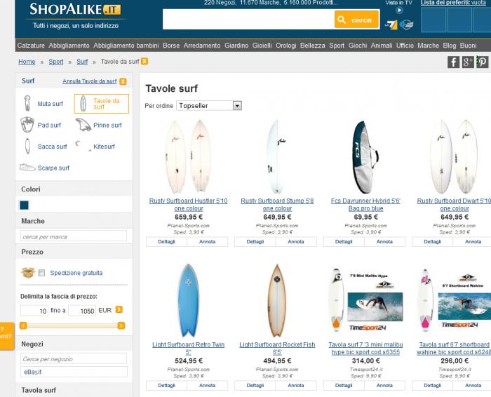 Shopalike.it: la nuova risorsa per trovare abbigliamento e attrezzatura tecnica per skateboard, snowboard e surf